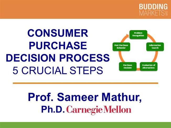 consumer purchase C-p alliance weighs in on the new direction for the cms 20 organizations sign on to consumer-purchaser alliance's comments on cms's proposed rule for.
