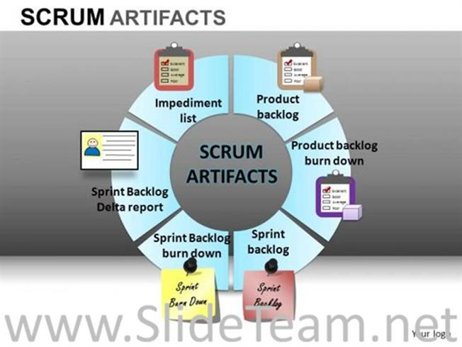6 staged scrum artifacts diagram powerpoint diagram for Agile artifacts templates