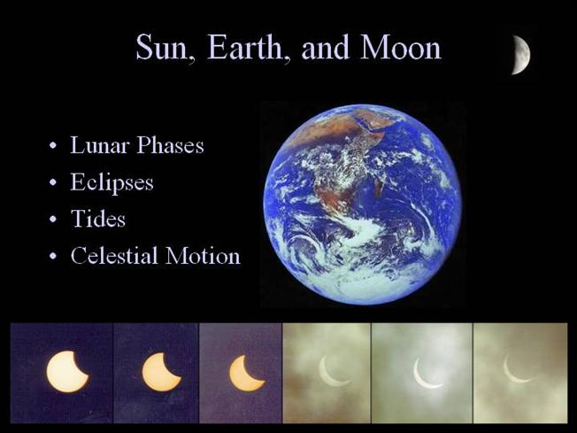 Sun Earth Moon Eclipses And Tides |authorSTREAM