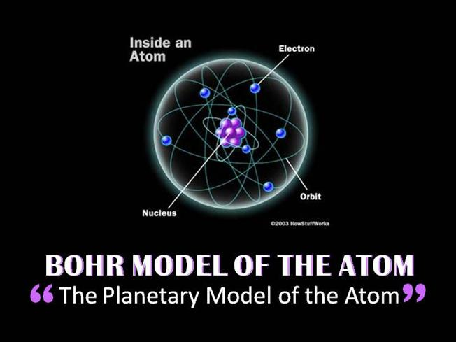 Early Atomic Theory Dalton Thomson Rutherford and