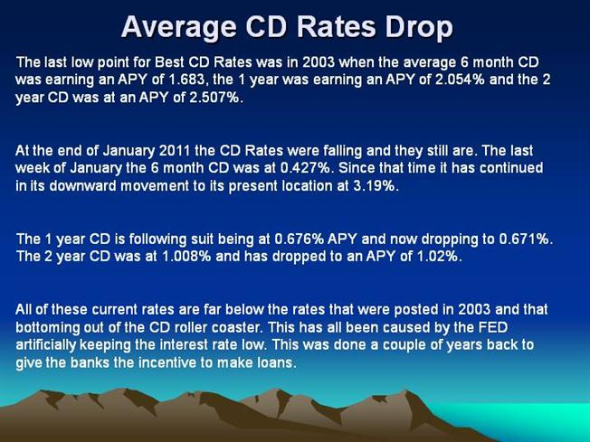 The Best CD Rates in December 2018