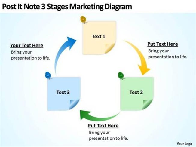 post it note 3 stages marketing diagram powerpoint diagram