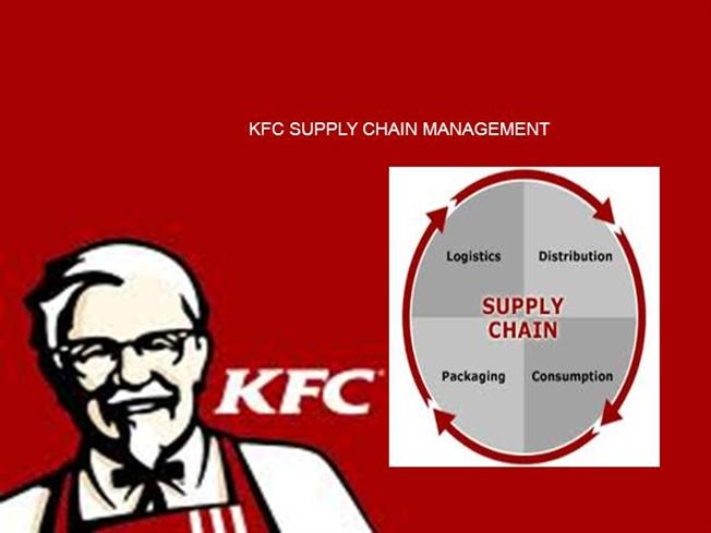 scm of kfc Scm of kfc 13161 words | 53 pages management of kfc - december 29th,  2010 kfc corporation (kfc), founded and also known as.