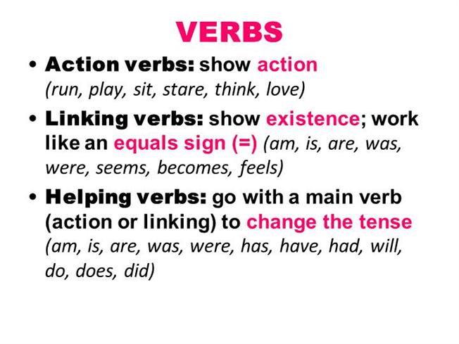 Present Tense Helping Verbs College Paper Academic Service