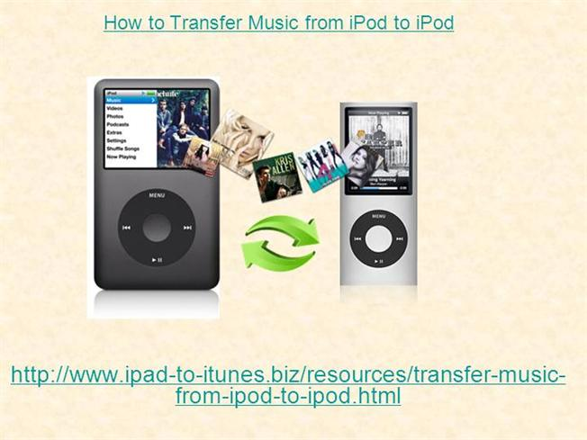 how to add music from itunes to powerpoint presentation