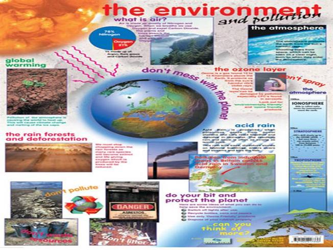 a study on environmental pollution Prevention and control of pollution  environmental health, noise pollution, air pollution, vehicular  a study was undertaken to.