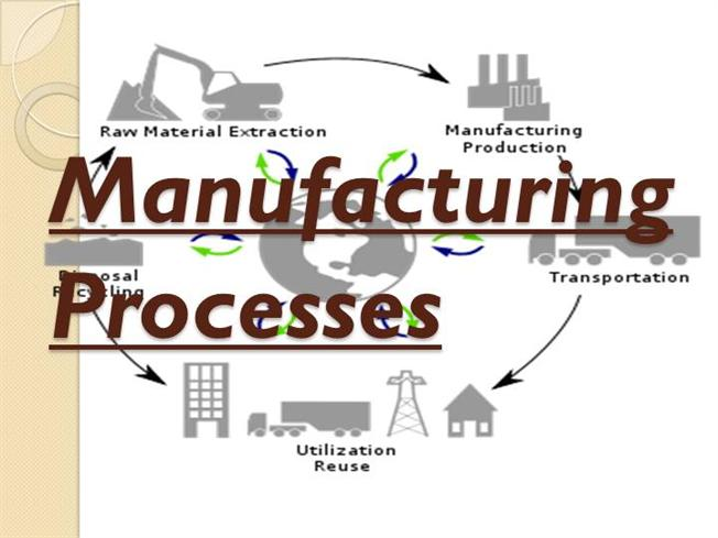 Introduction to Manufacturing Processes Solutions Manual