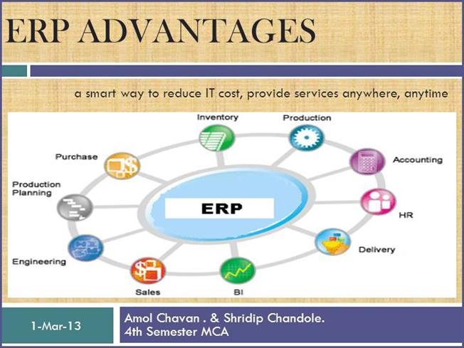 hersheys food corporation erp failure One way of trying to reduce the failure rates of erp systems implementation projects is to hershey foods corporation (1999).