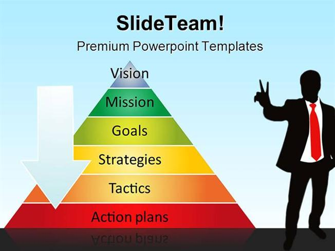 Pyramid strategy business powerpoint backgrounds and templates ppt pyramid strategy business powerpoint backgrounds and templates ppt authorstream accmission Image collections