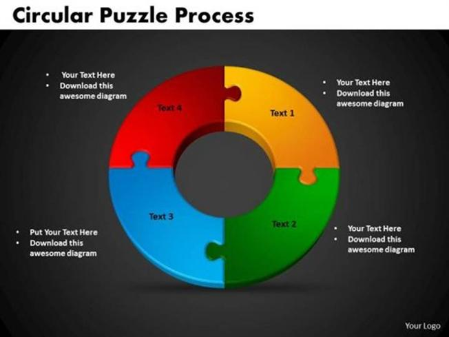 4 stages circular puzzle process editable flow chart
