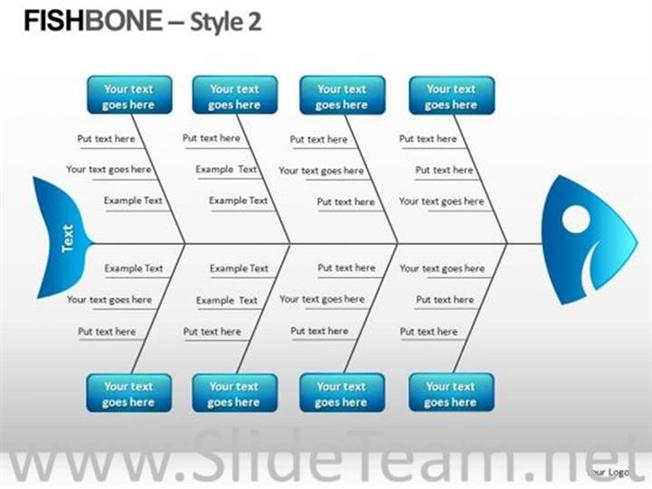 Fishbone Diagram For Root Cause Finding Powerpoint Diagram