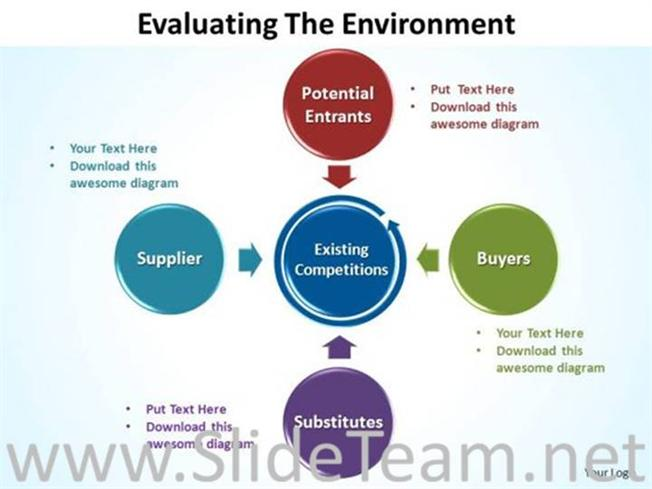i will be evaluating the potential 10 criteria to use for evaluating six sigma projects an effective team realized the potential for replication and ensures that a proper plan is in place to.