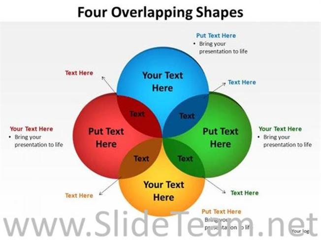 four overlapping circles common process