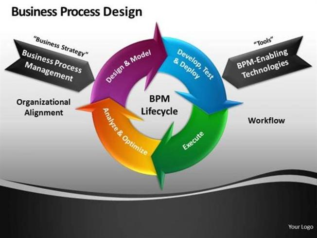 bpm cycle chart improves business process continously powerpoint diagram. Black Bedroom Furniture Sets. Home Design Ideas