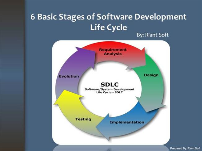 Web writing services life cycle ppt