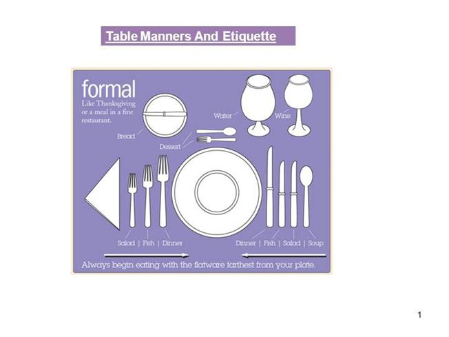 Table etiquette authorstream - Table manners and etiquette ...