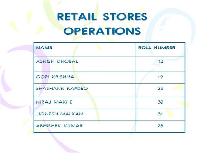 it in retail store operations Retail operations: people are still the best investment 4 the retailers that are investing in technology successfully are using it to help store associates it helps ease the burden of execution also, as associates are incentivized to learn, adopt, and.