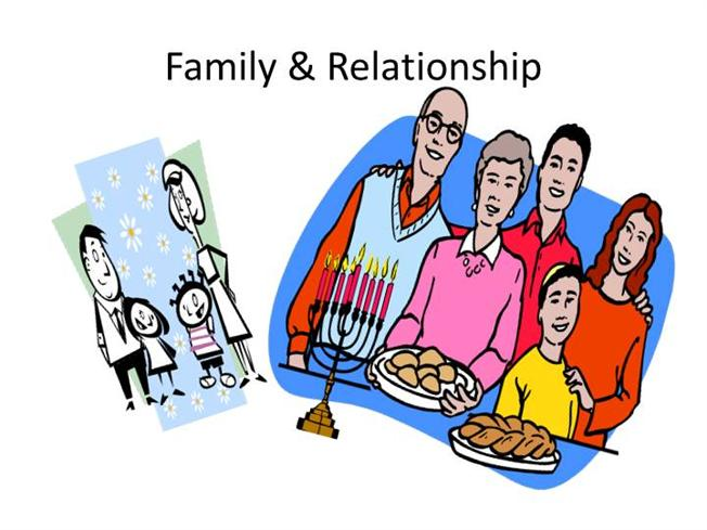 relationships in a family.essay 1 describe 5 different types of families a family is a group of people living in a household together either by reason of marriage, blood relation or adoption.