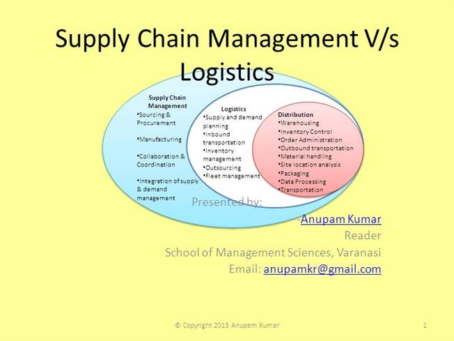 Logistics and Supply Chain Management what are subjects