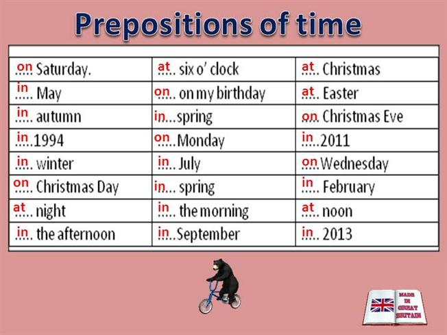 Prepositions Of Time Prepositions of time