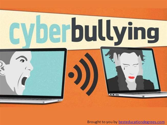 Cyberbullying movie poster