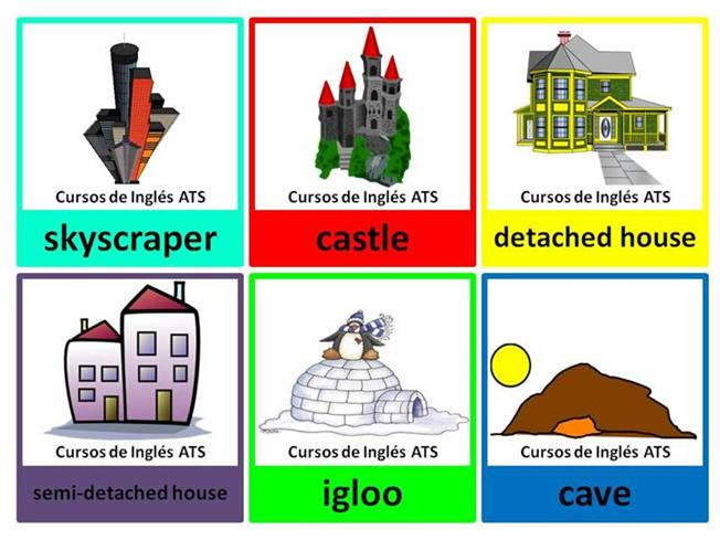 Flashcards types of houses authorstream for Kinds of houses pictures