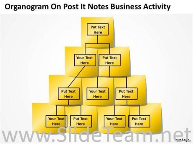 Organogram on post it notes ppt slides powerpoint diagram for Organigram template