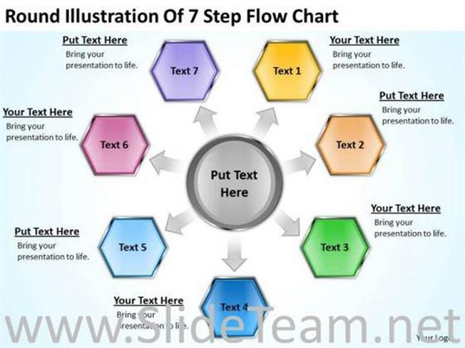 7 Step Flow Chart Business Plan Powerpoint Slides