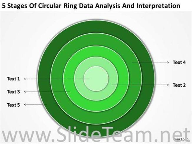 concentric circles onion diagram 5 layers powerpoint slide
