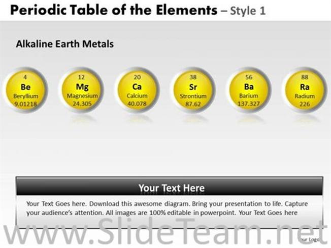 Periodic Table Powerpoint Template