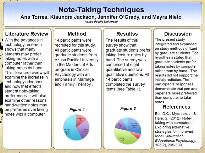 note taking techniques Teachers and experts offer tips and tricks on how to help students improve their stem-class note-taking here's the gist of it.