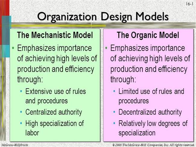 mechanistic perspective of organisation business essay Organizational design is the process of coordinating, structural elements of organizations in appropriate manner organizational effectiveness is the measure of effectiveness by which any organization function are also dependant on the structure of the organization.