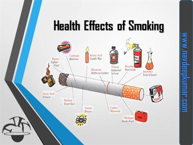 the health hazards of smoking Some products also expose nearby people to toxic secondhand smokefind out more on the health effects of smoking secondhand smoke is a serious health hazard for.