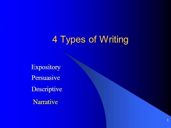 types of writings Start studying literary devices, types of writing, figurative language, elements of fiction learn vocabulary, terms, and more with flashcards, games, and other study tools.