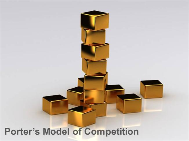 porter's five forces assessing the balance 37 porters five force analysis porter s five forces analysis is an important tool for assessing the potential for profitability in an industry with a.