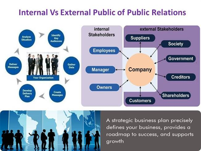 importance of internal public relations The role and importance of public relations and corporate com- munications various high-profile incidents within the industry various high-profile incidents within the industry.