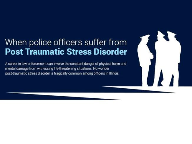 post traumatic stress disorder among police officers Purpose - the purpose of the present study is to examine associations between post-traumatic stress disorder (ptsd) symptoms and salivary cortisol parameters design/methodology/approach - ptsd symptoms and cortisol responses were measured in a random sample of 100 police officers.