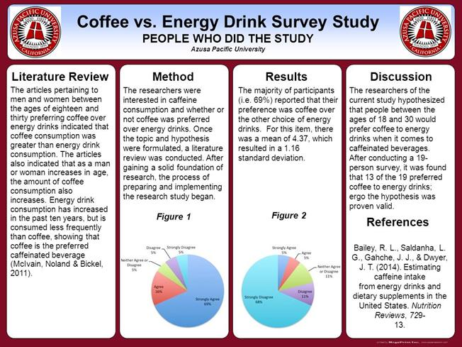 survey on energy drinks essay Caffeine consumption habits and perceptions  habits, perceptions, coffee, energy drinks, wsbe, marketing, business administration  survey, i will identify and.