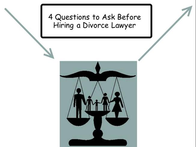 how to ask questions for lawyers