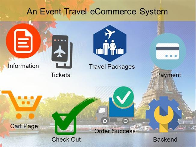 The Event Travel Ecommerce System For Online Reservation