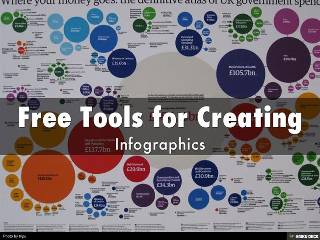 Infographic creator for