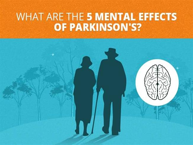 what are the 5 mental effects of parkinson 39 s authorstream. Black Bedroom Furniture Sets. Home Design Ideas