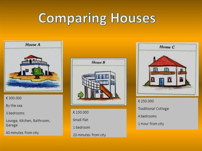 comparing and contrasting dream house and your house Mama and beneatha operate as foils in the play hansberry uses the characters to compare and contrast the difference in values between mama's generation and beneatha's.