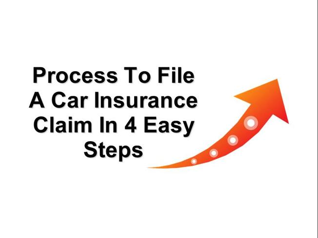 Process to File a Car Insurance Claim in 4 Easy Steps ...