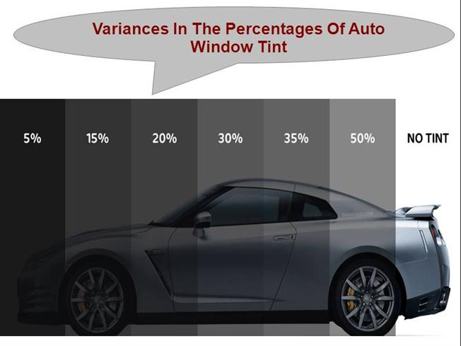 Variances In The Percentages Of Auto Window Tint Authorstream