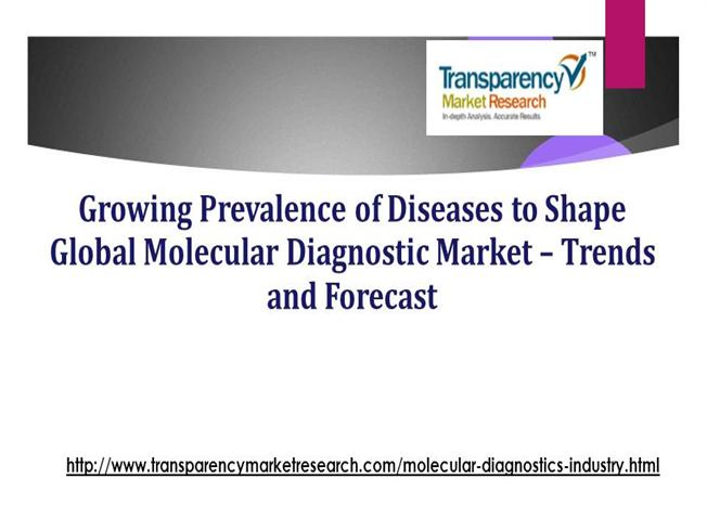 molecular diagnostics market to grow at Press release - htf market intelligence consulting pvt ltd - comprehensive study explore how molecular diagnostics market will grow in future .