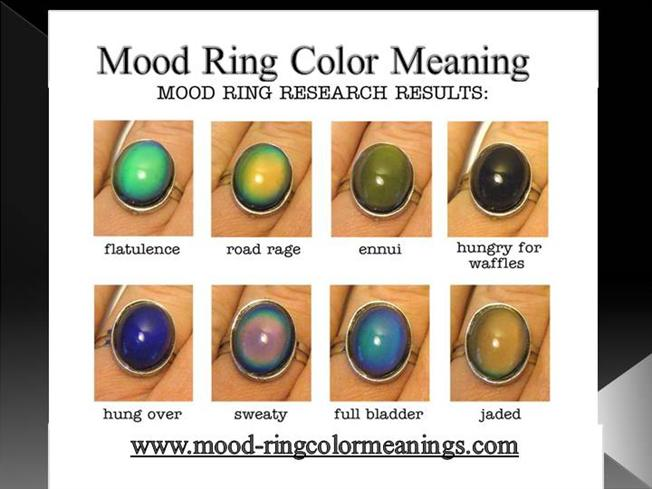 Mood Ring Color Meaning Authorstream