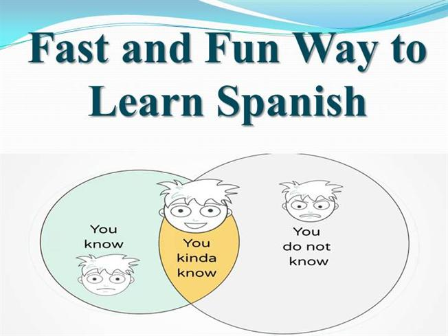 Learn Spanish the Fast and Fun Way with MP3 CD The ...