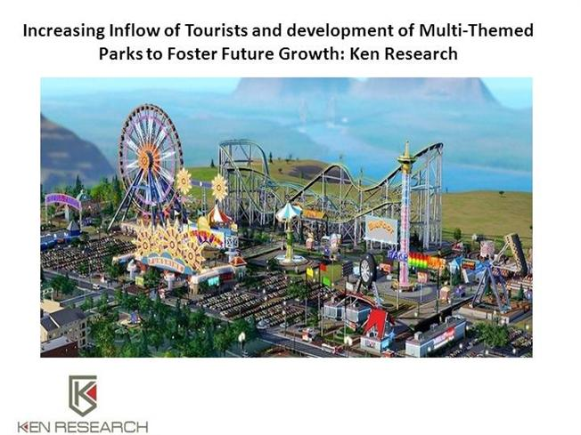 marketing and theme park