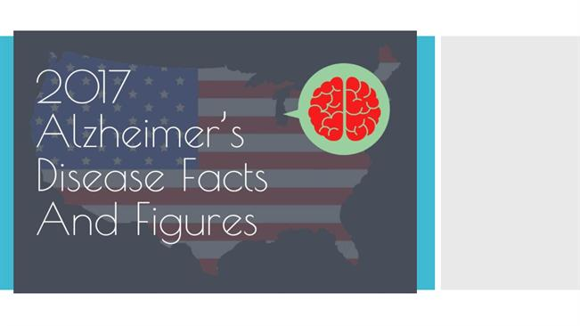 the facts and figures of alzheimers are The alzheimer's association's 2018 alzheimer's disease facts and figures report was released tuesday, march 20 and includes important, updated findings related to the individuals living with alzheimer's or dementia and their afflicted families in nevada.